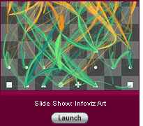 Click here for a slide show about art that uses information patterns as paint.